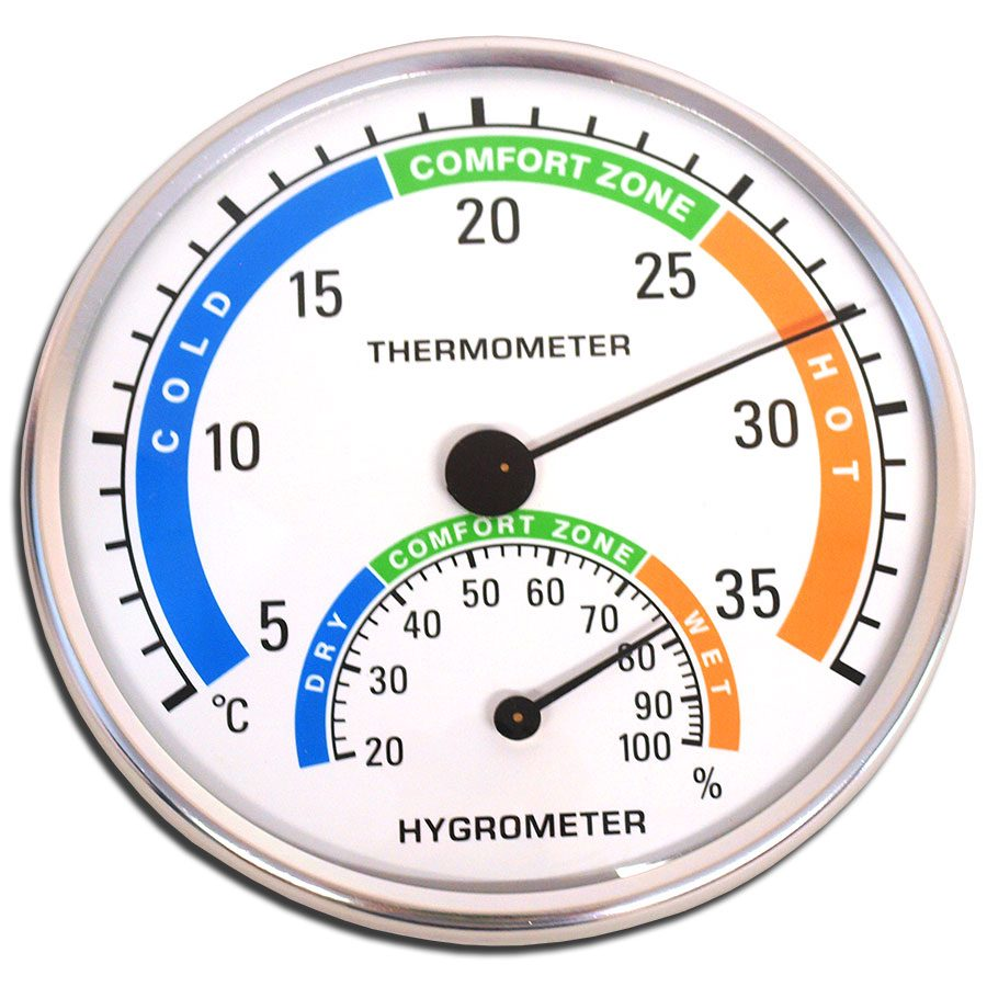 Thermo and Hygrometer